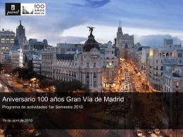 PowerPoint Presentation - Ayuntamiento de Madrid