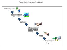 Diapositiva 1 - letrademolde