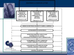 Clase 4 - Plan de acción PWPT