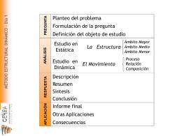 Estudio en Estática: LA ESTRUCTURA
