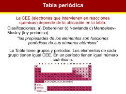 Tema 3a Tabla Periodica - Electromagnetismo