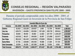 CUENTA_CORE_INVERSIONES_PROV_SAN_FELIPE