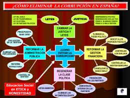 mapa_hipotetico_corrupcion