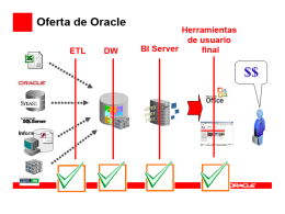 OracleBusinessIntelligence