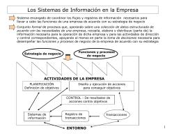 Sistemas de Información4