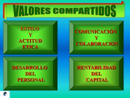 valores zz - Actualidad Empresa