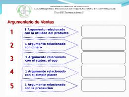 El Argumentario de Ventas (801792)