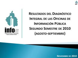 Resultados_Diag_Inte.. - Instituto de Acceso a la Información
