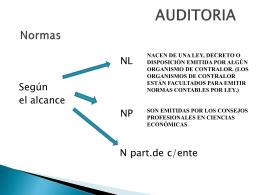 Clase 3 Normas de Auditoría