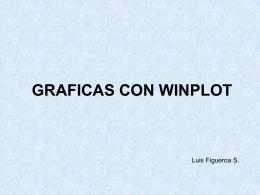 GRAFICAS CON WINPLOT