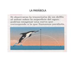 Parabola_GAnalitica