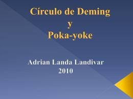 Círculo de Deming y Poka-yoke