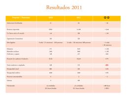 Resultados 2011 - Fundación Orange