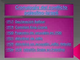 Cronología del conflicto palestino