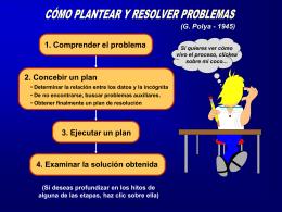 Polya. 4 pasos - RESOLUCIÓN DE PROBLEMAS