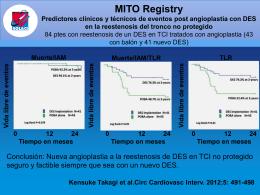 MITO Registry Predictores clínicos y técnicos de eventos