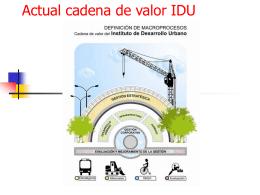 Actual cadena de valor IDU
