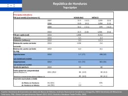 Honduras - Secretaría de Economía