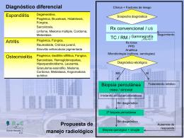 Proposición de manejo diagnóstico en zona no endémica