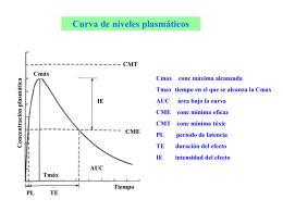 Curva de niveles plasmáticos