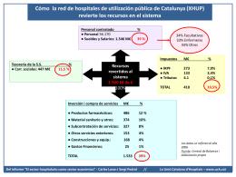 Diapositiva 1 - Unió Catalana d`Hospitals
