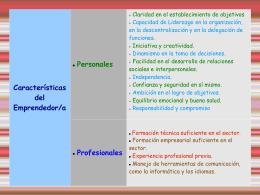 Características del Emprendedor/a Personales