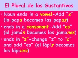 El Plural de los Sustantivos Noun ends in a