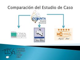 Hospitales de San José Costa Rica - casoestudio2010g2-2