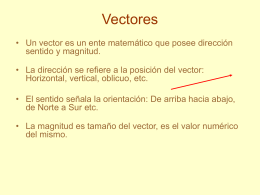 Power Vectores