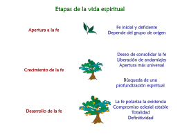 etapas vocacionales - itepal-dpj