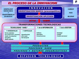 proceso_innovacion - Actualidad Empresa