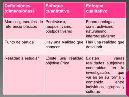 Definiciones (dimensiones) - Alfonso-UPN