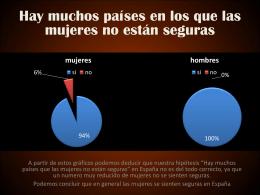 derecho diapositiva