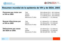 Resumen mundial de la epidemia de VIH y de SIDA, 2005
