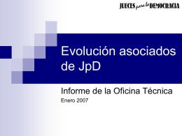 Evolución asociados de JpD - Jueces para la Democracia