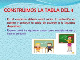 CONSTRUIMOS LA TABLA DEL 4