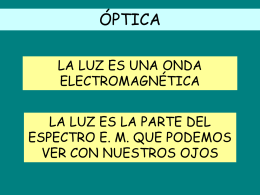 2004 Fisica II optica 1