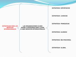 Diagrama Estrategias