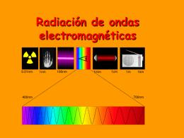 Radiación de ondas electromagnéticas