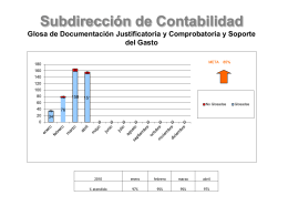 Subdirección de Contabilidad Glosa de Documentación