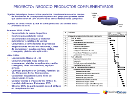 Proyectos H2 y H3 Luis Felipe