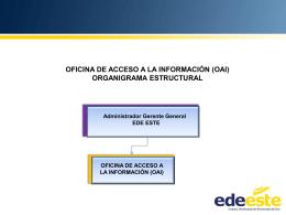 OFICINA DE ACCESO A LA INFORMACIÓN (OAI)