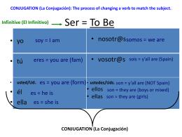 CONJUGATION (La Conjugación)