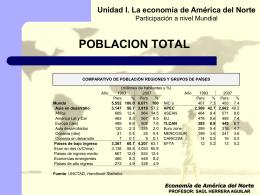Economía de América del Norte
