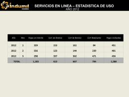 servicios en linea – estadistica de uso
