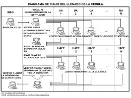 Diapositiva 1 - Cédula de Identificación y Caracterización de