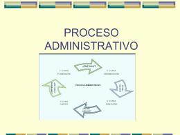 Planear – Organizar – Dirigir - Controlar