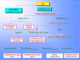 partículas - IES Fuente de la Peña