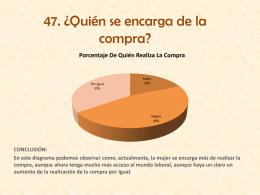 Pregunta 47 - mujeresenelmundo