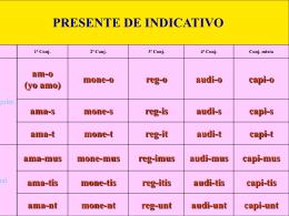 indicativo y subjuntivo